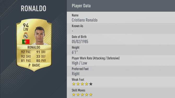 ronaldo-fifa-17-pace
